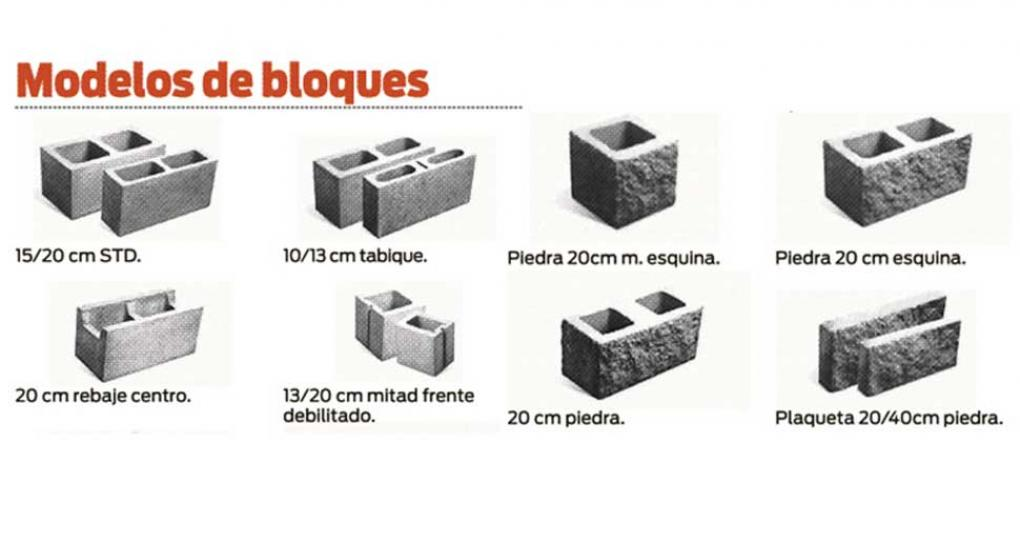 bloques de hormign una construccin racional - Bloques De Hormign